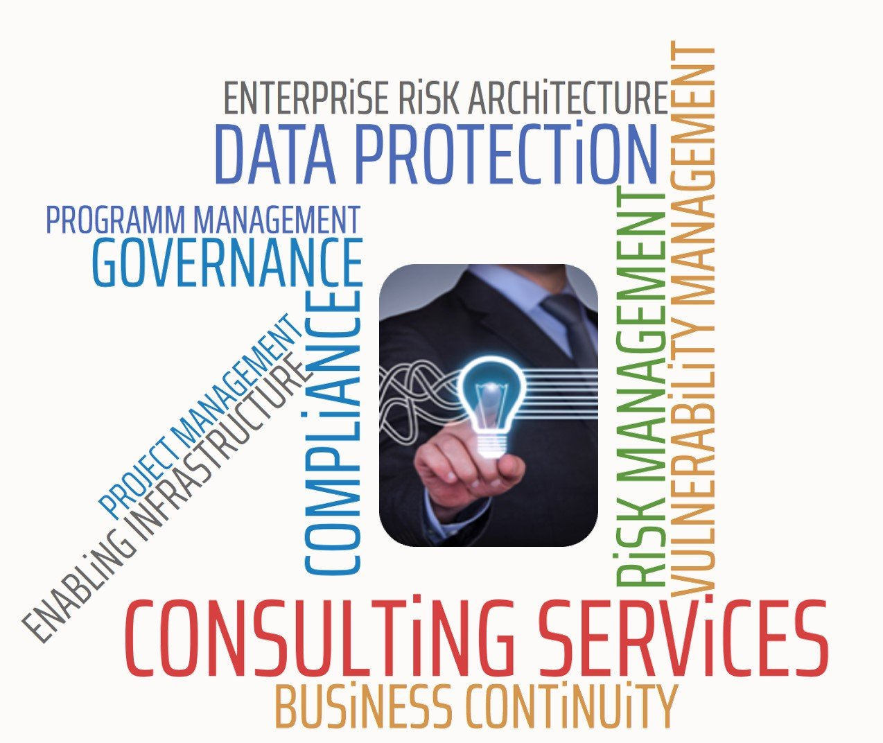 WordCloud_ConsultingServices
