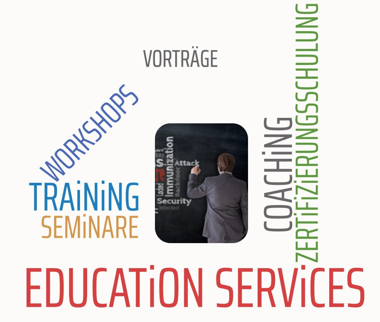 WordCloud_EducationServices